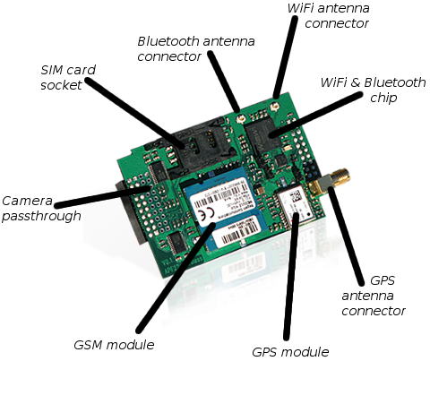 Wireless extension board - ArmadeusWiki
